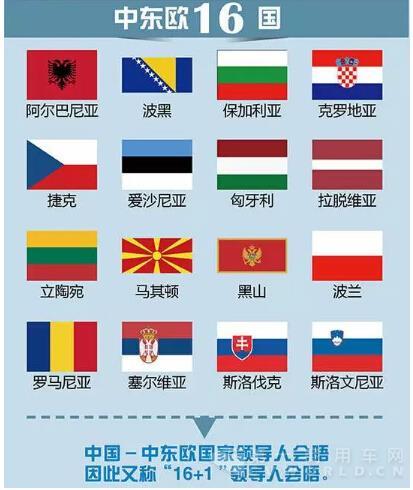 中国-中东欧领导人会晤在苏举行 海格与中东欧渊源由来已久