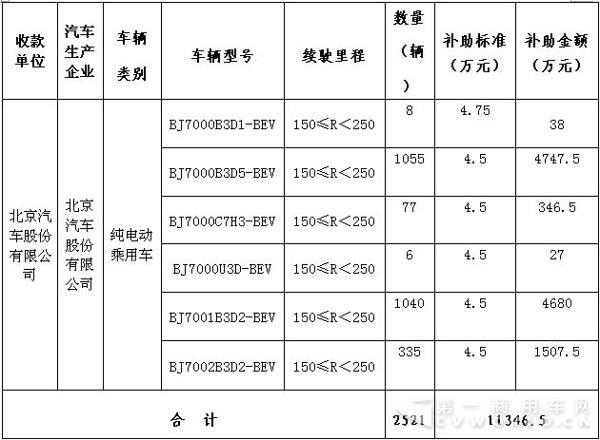 新蒲京200.c软件下载 6
