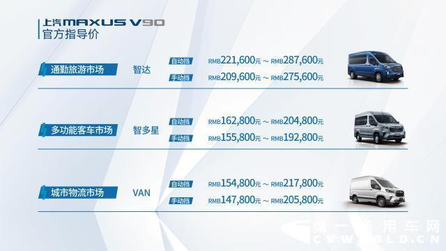 7月17日,上汽大通MAXUS公布旗下中高端宽体轻客产品——全领域智能宽体轻客V90售价为14.78万元-28.76万元,旨在以全面的产品型谱和物超所值的性价比,为不同行业和用户带来前所未有的产品体验,开辟轻客行业的全新时代。