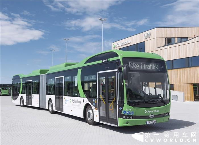 距离上一次向瑞典交付仅不到半个月,当地时间7月1日,比亚迪宣布向挪威两大核心公共交通运营商Vy 和Unibuss交付共计38辆纯电动大巴,此举让比亚迪在北欧累计交付超过200辆。